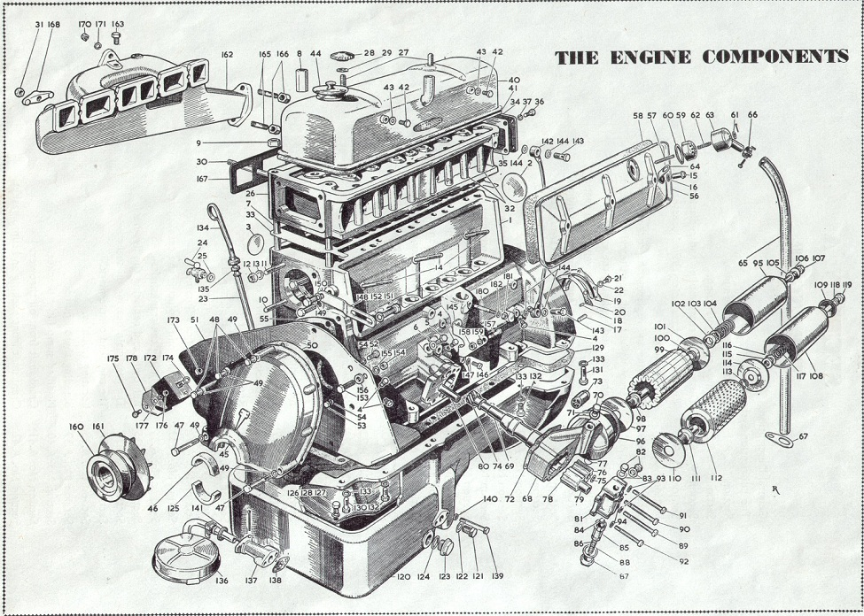 WolXPAWlayoutb fitting an xpaw engine y type register mgb engine diagram at aneh.co