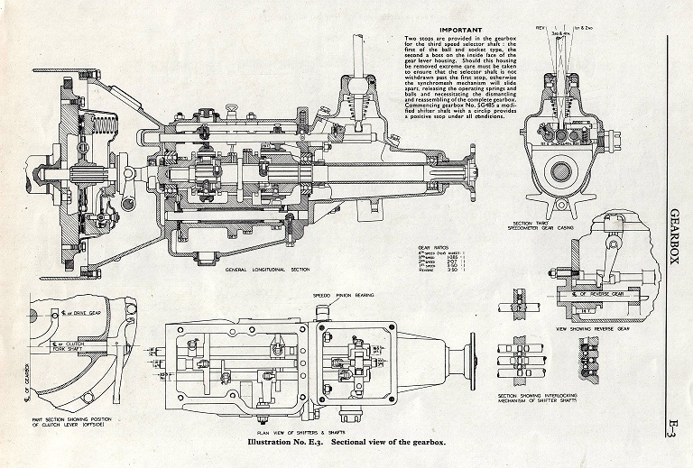 Gearboxdiagram xpag gearbox rebuild part two removing gearbox y type register gearbox diagram at aneh.co