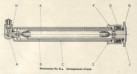 Drawing of the jackall unit